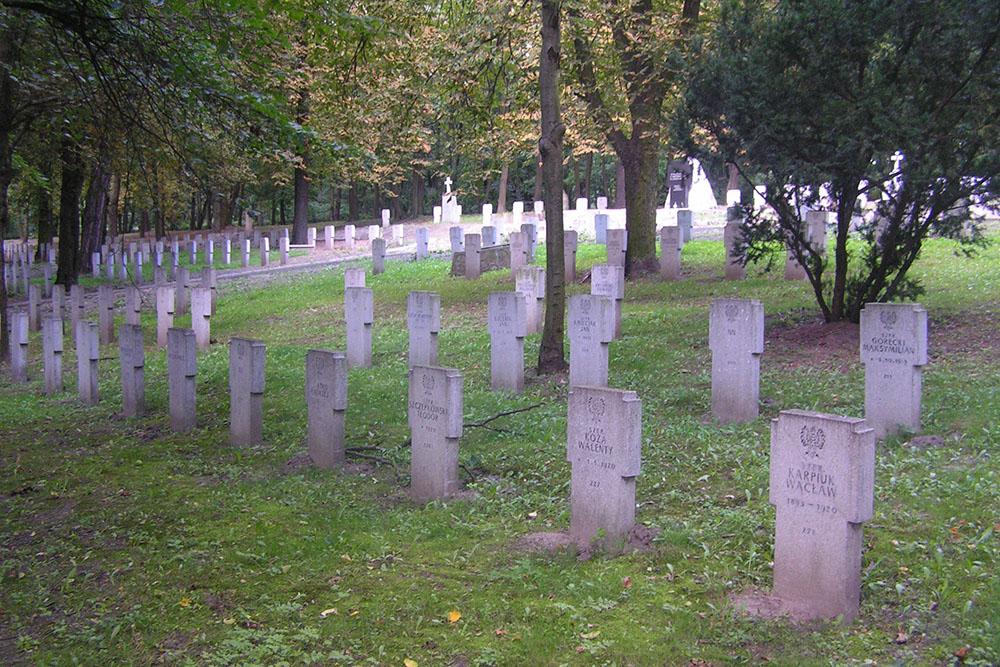 Poolse Oorlogsgraven 1918-1920