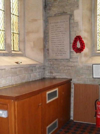 War Memorial St Luke Church