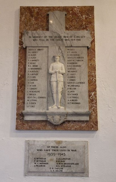 Oorlogsmonument St. Mary Church