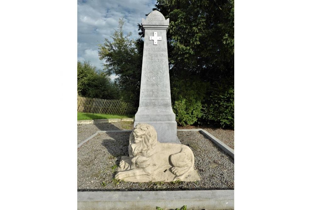 Memorial Mesnil-Eglise