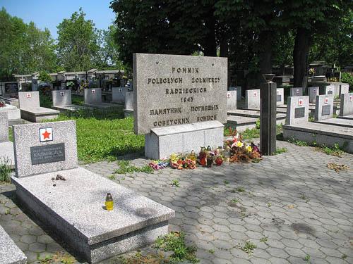 Sovjet Oorlogsgraven Miechow