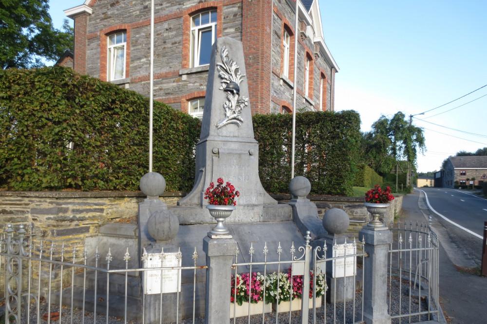 Memorial Inhabitants Sart