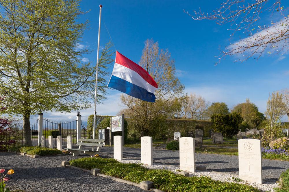 Oorlogsgraven van het Gemenebest Cadzand