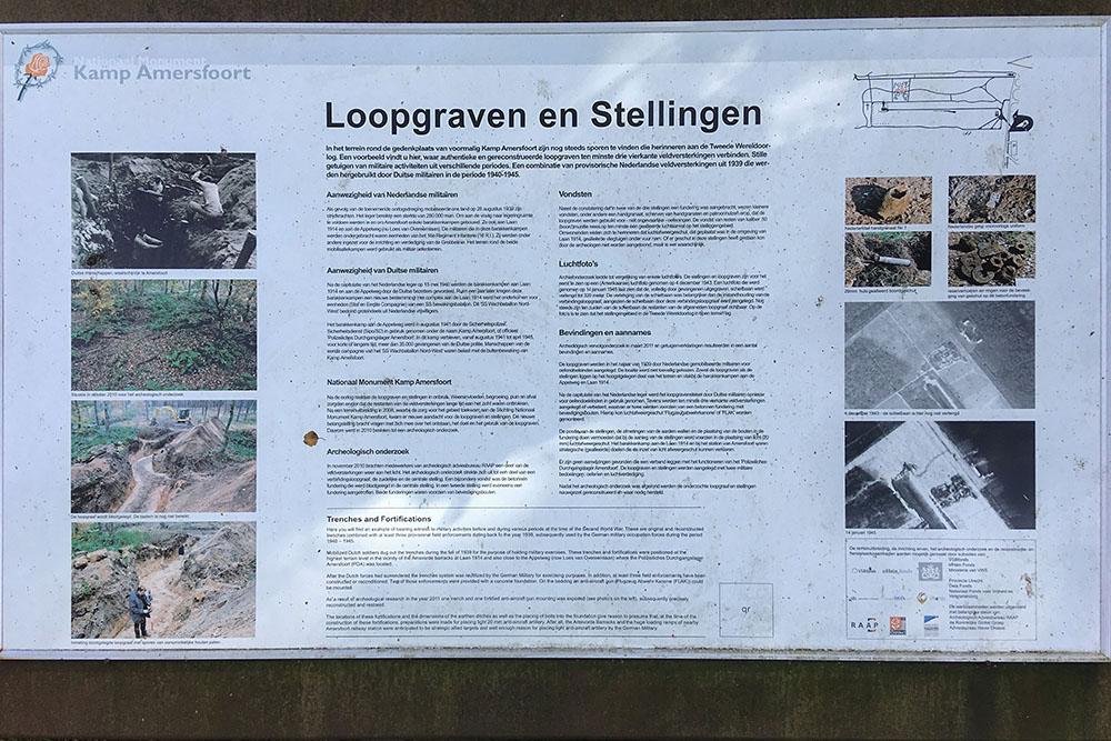 Gereconstrueerde Loopgraven Kamp Amersfoort