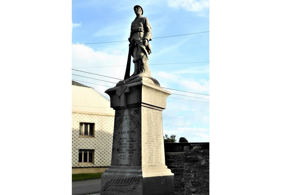 War Memorial Biourge