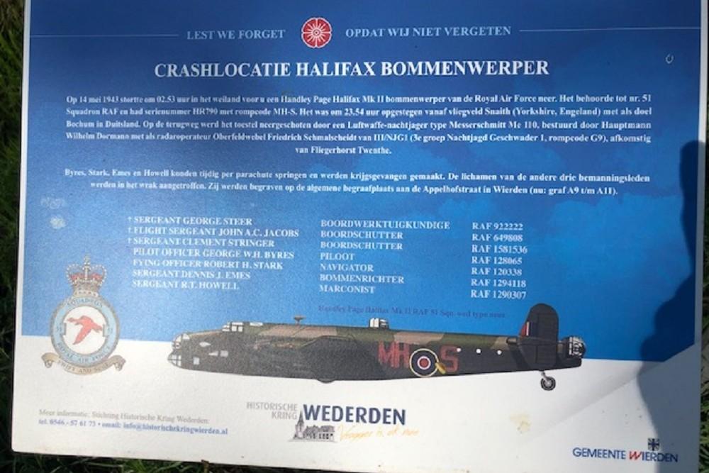 Crashlocatie Halifax MK II Kippershoekweg Wierden