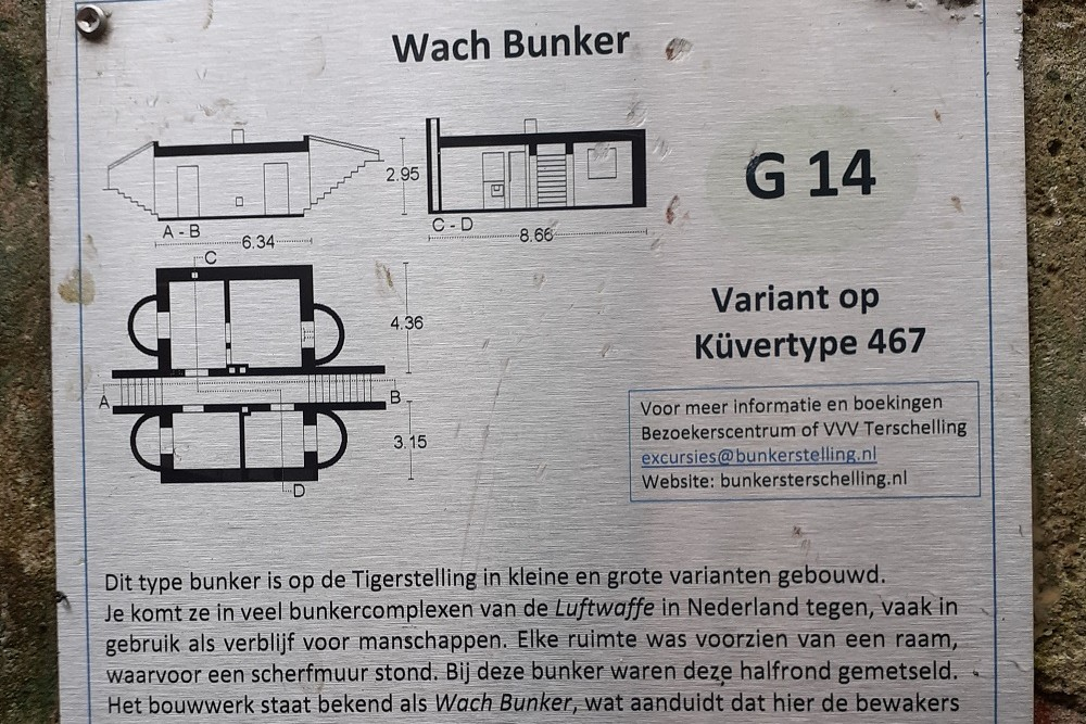Duitse Radarstelling Tiger - Küvertype 467 Wachbunker Variant