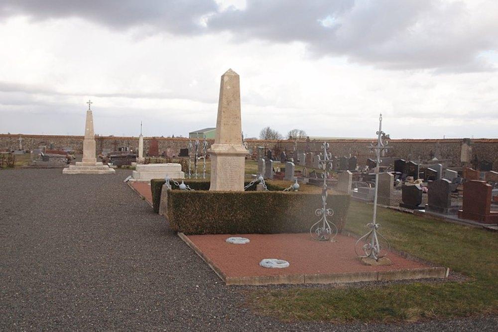 War Memorial Yèvre-la-Ville