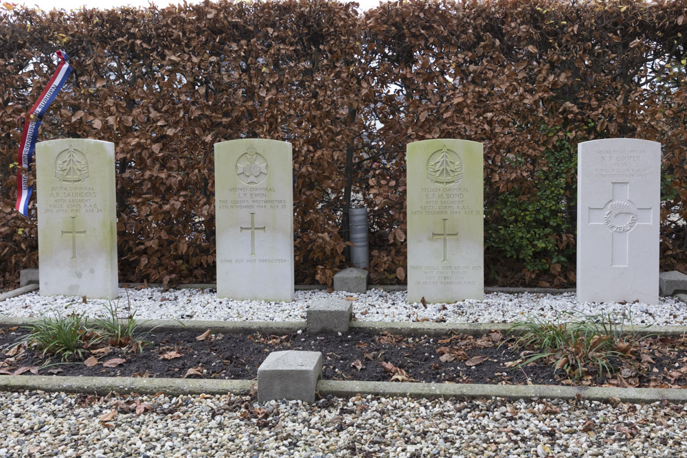 Commonwealth War Graves Roman Catholic Churchyard Puiflijk