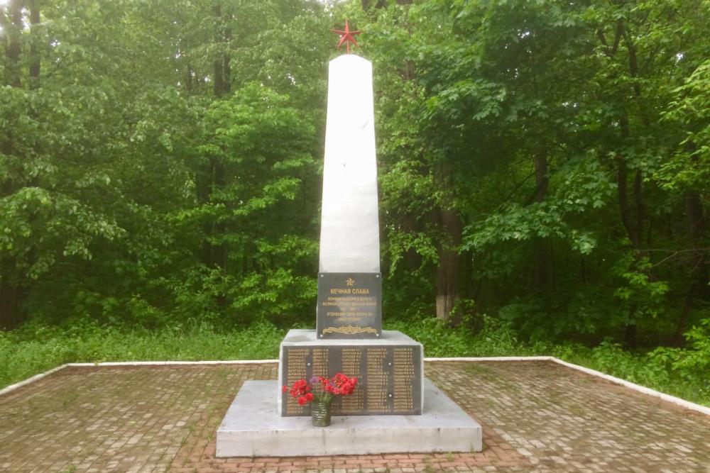 Fallen Soldiers War Memorial Novi Milet