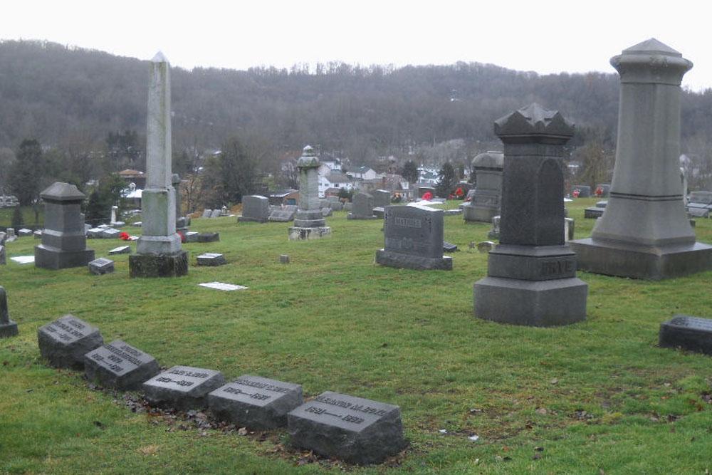 American War Graves Finleyville Cemetery