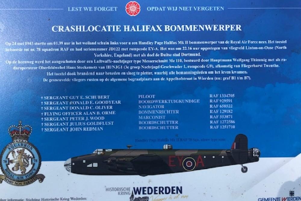 Crash Site Halifax MK II Blokkendijk Wierden