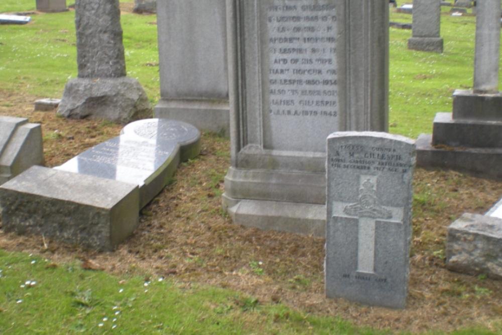 Commonwealth War Graves Morningside Cemetery