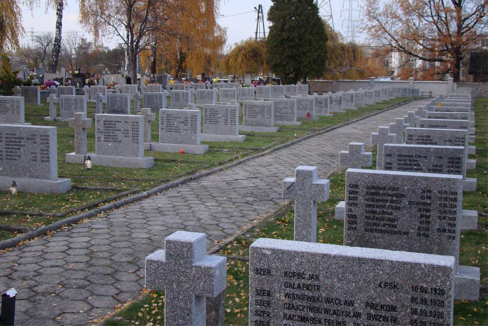 Poolse Oorlogsgraven Lodz 1919-1920