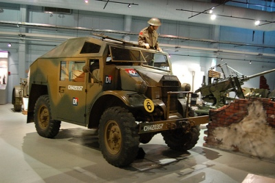 National Artillery Museum of Canada