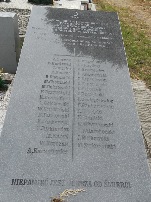 Mass Grave Polish Partisans