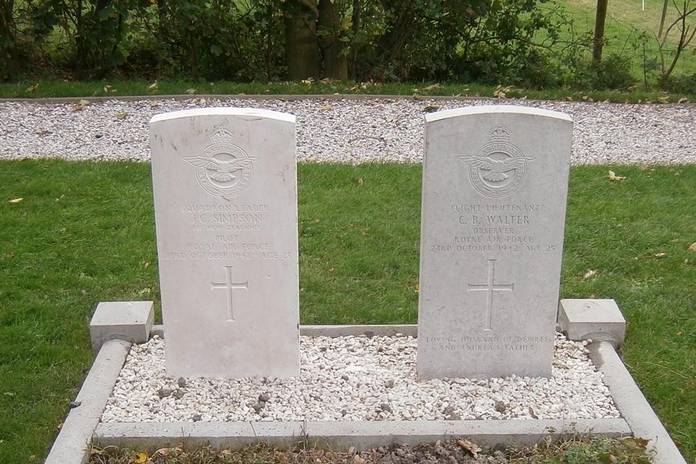 Commonwealth War Graves Protestant Churchyard Raard