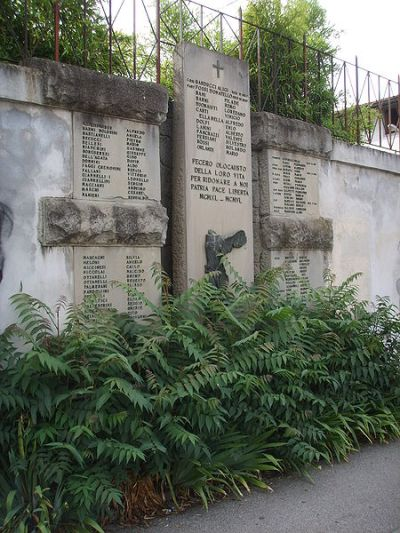 Memorial Victims Holocaust