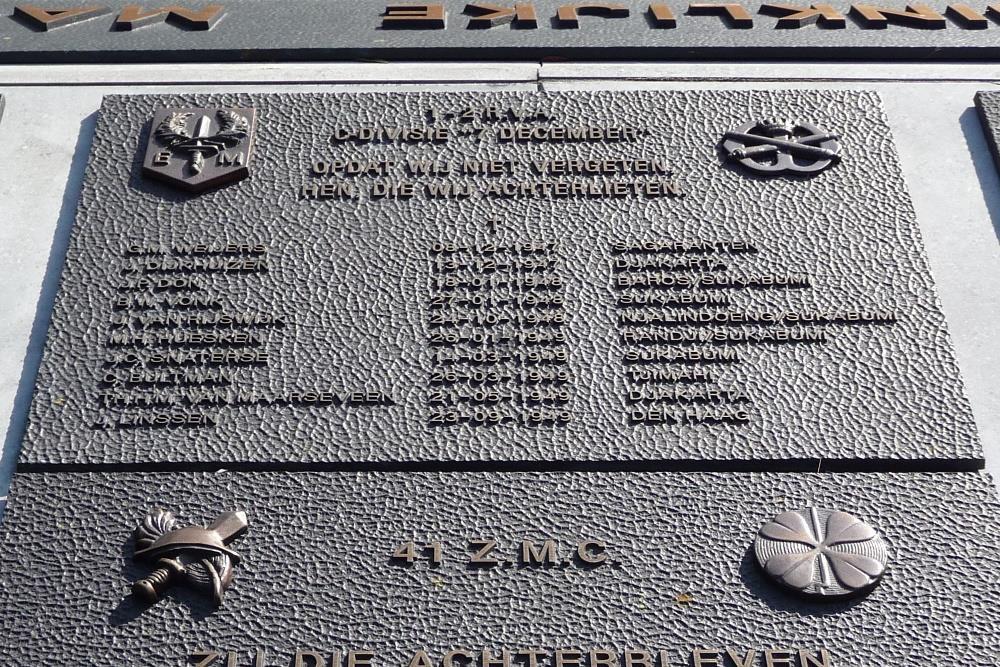 Plaquette 1-2 Regiment Veld Artillerie C-Divisie