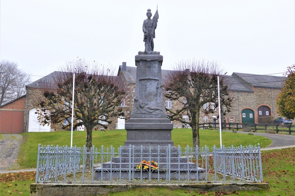 War Memorial Willerzie