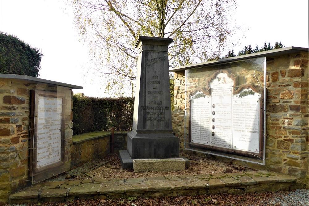 War Memorial Arville