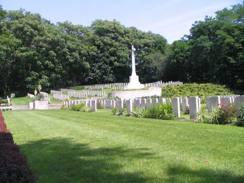 Commonwealth War Graves Poznan