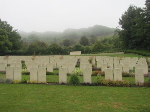 Commonwealth War Graves Saint James's Cemetery