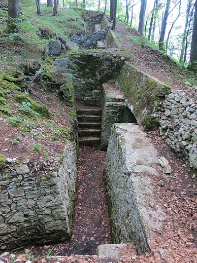Fortifikation Hauenstein - Swiss Fortified Trench