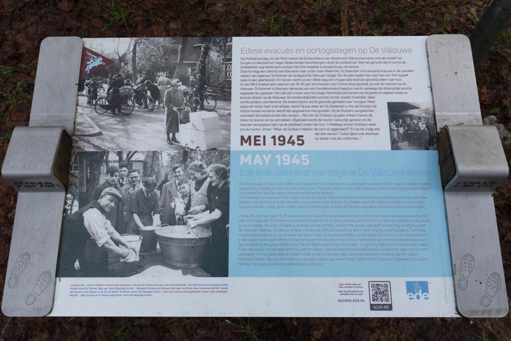 Information Sign Ede Ecacuees and War dDays at Valouwe Estate