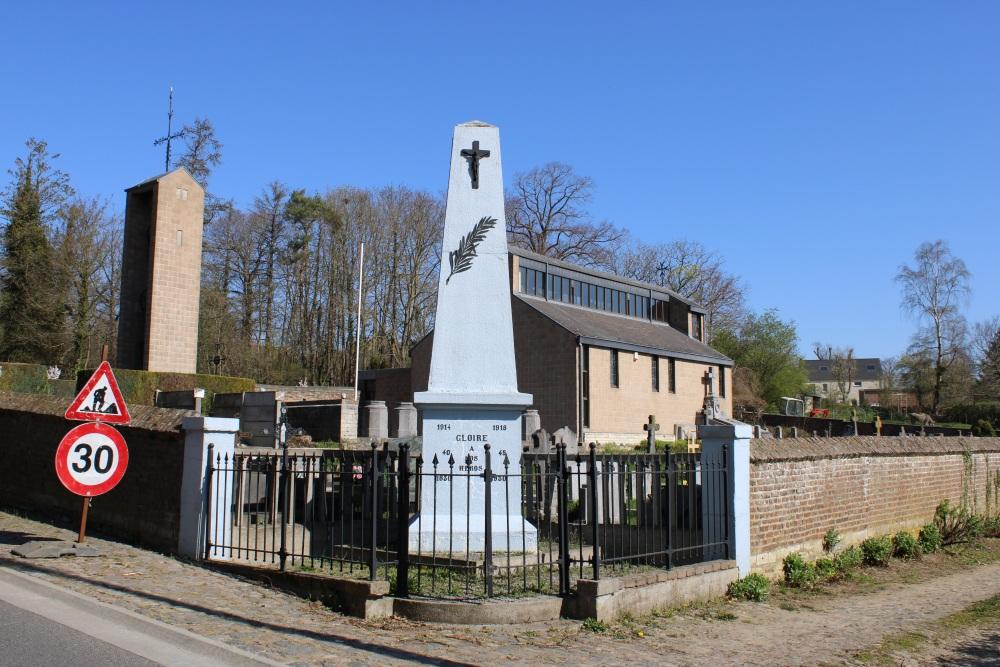 Oorlogsmonument Dongelberg
