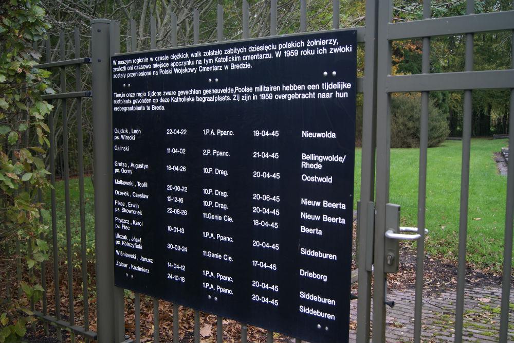 Monument Poolse Militairen Winschoten