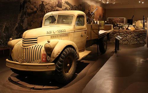 Australian War Memorial Museum