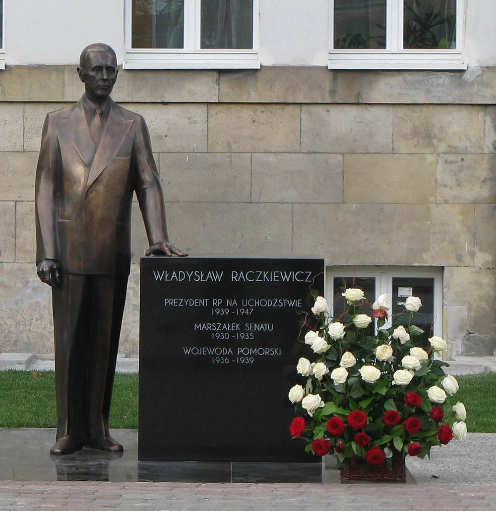 Memorial Wladyslaw Raczkiewicz Torun