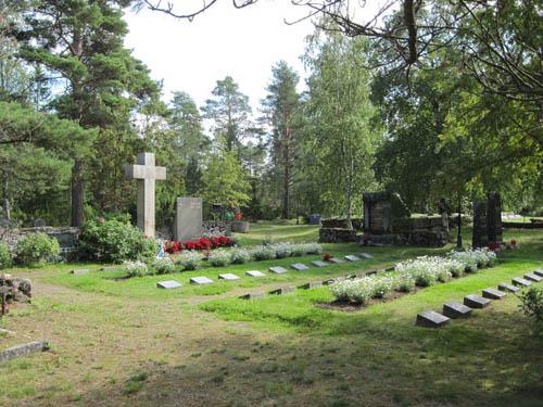Finse Oorlogsgraven Hailuoto