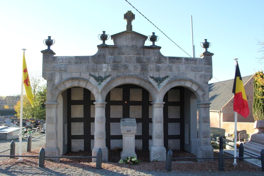 Crypt First World War Rebecq-Rognon