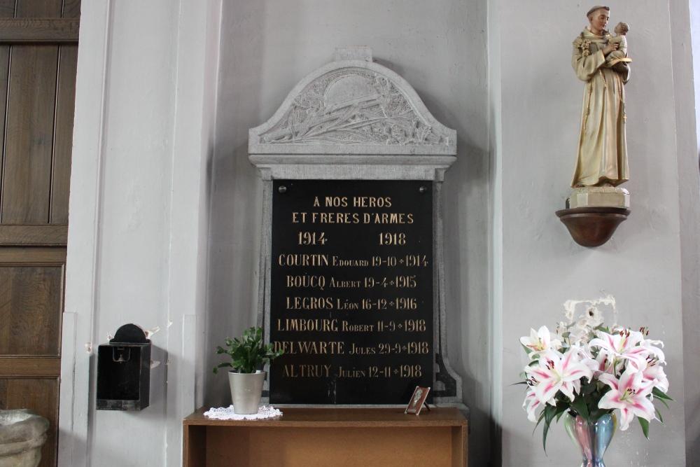 Gedenkplaat Eerste Wereldoorlog Harchies