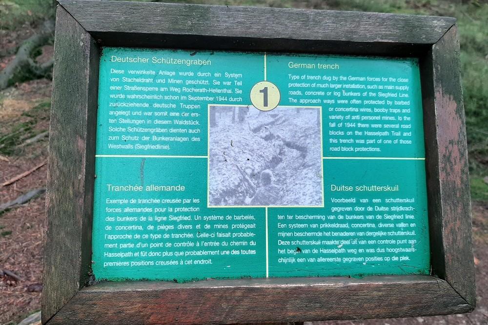 Herinneringsplaats Hasselpath Positie 1. Duitse schutterskuil