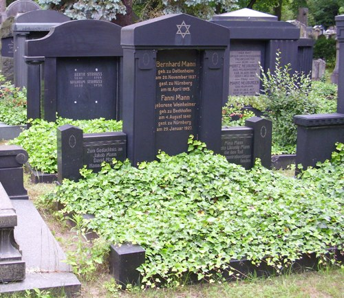 Remembrance Text New Jewish Cemetery Nürnberg