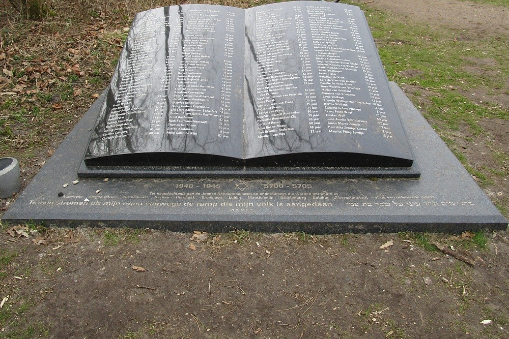 Monument Book of the Names