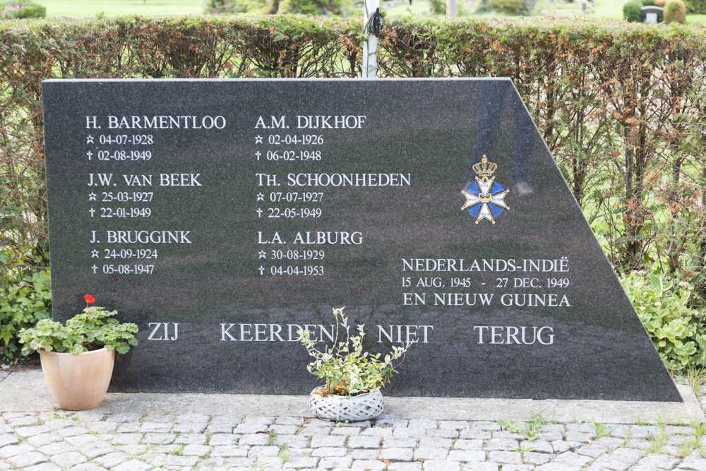 Memorial Victims Dutch East-Indies and New Guinea