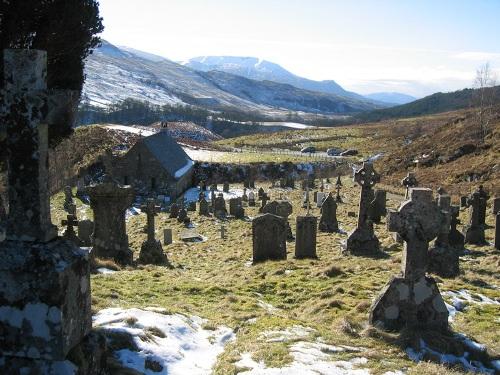 Polish War Grave Cille Choirill