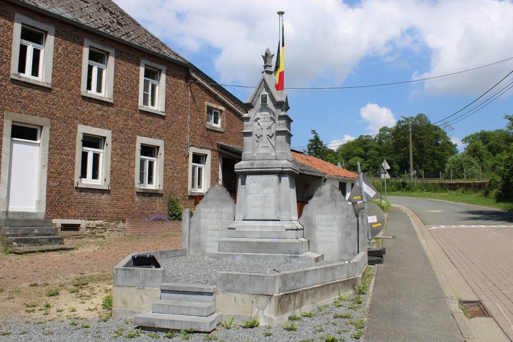 War Memorial Fumal