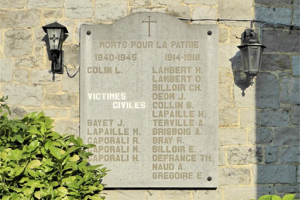 Commemorative Plaque Vierves-sur-Viroin