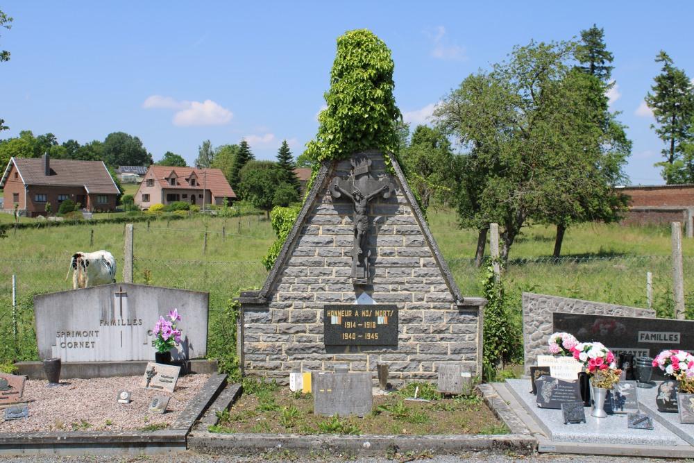 War Memorial Churchyard Fumal