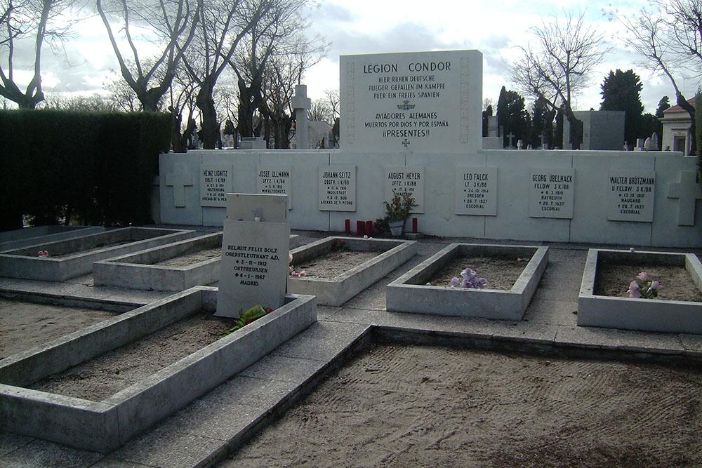 Duitse Oorlogsgraven Madrid