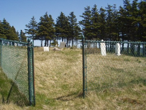 Commonwealth War Grave Beach Hill Anglican Cemetery