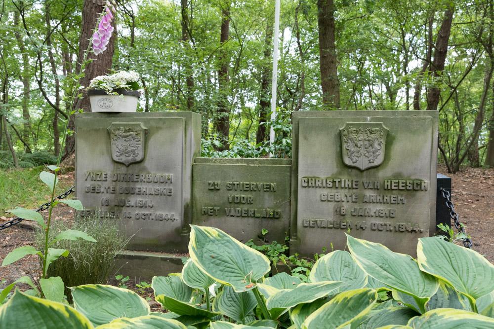 Grave of Members of the Resistance Harfsen
