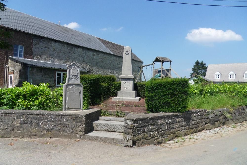 Oorlogsmonument Barvaux-Condroz
