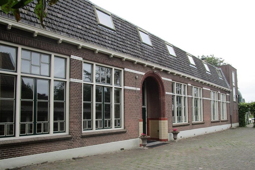 Museumschool