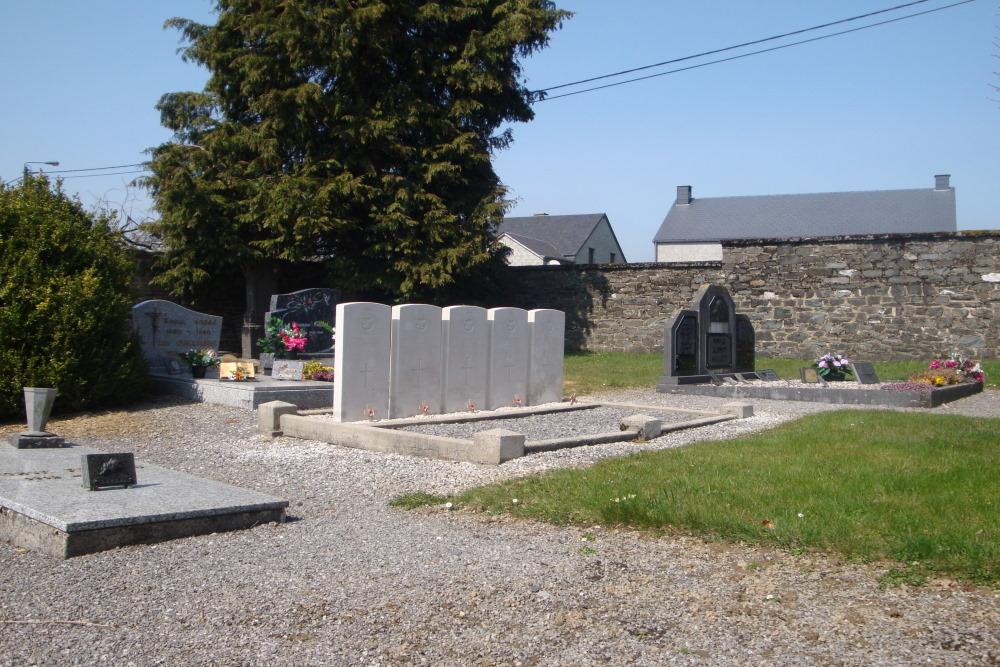 Oorlogsgraven van het Gemenebest Curfoz